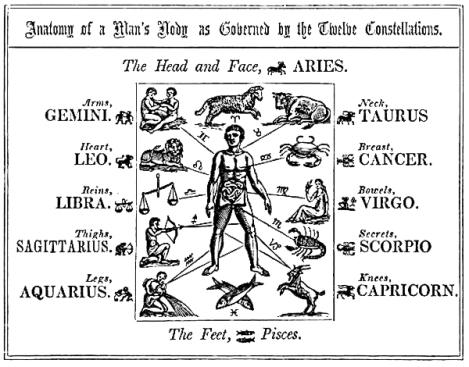 zodiac-symbols-2